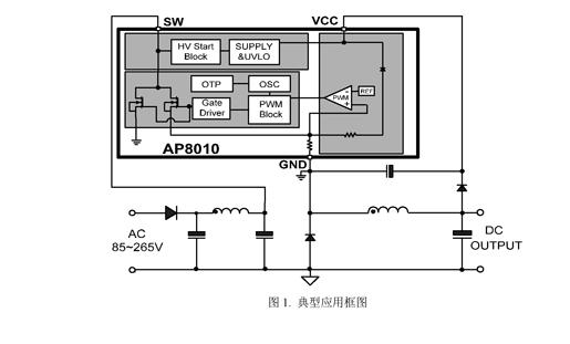 芯朋微ap8010典型应用电路图