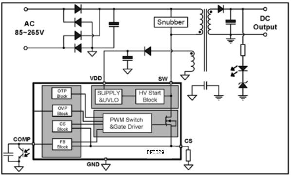 pn8329典型应用电路图