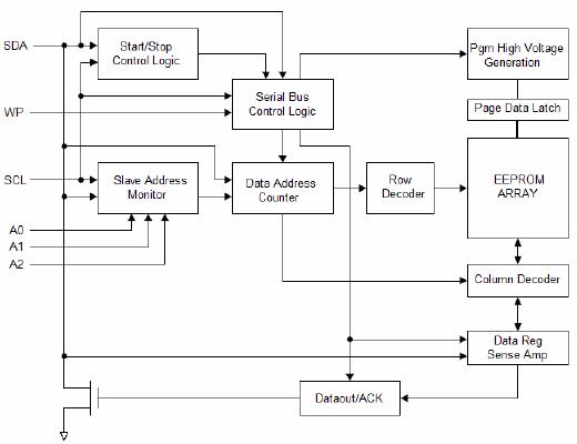 hk24c02典型应用电路图
