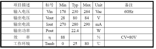 PN8316电源规格明细