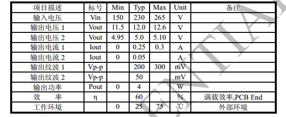 PN8024R电源规格明细