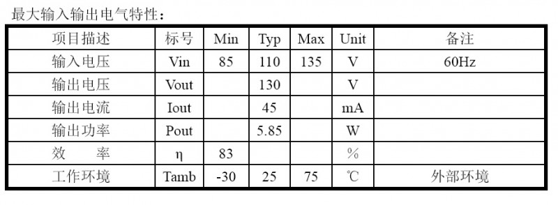 PN8371电源规格明细