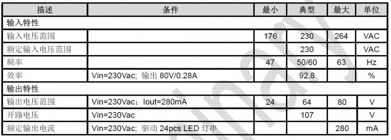 PN8315电气规格
