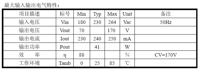 PN8317电源规格明细