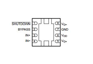 TI品牌TPA6204引脚图/引脚功能