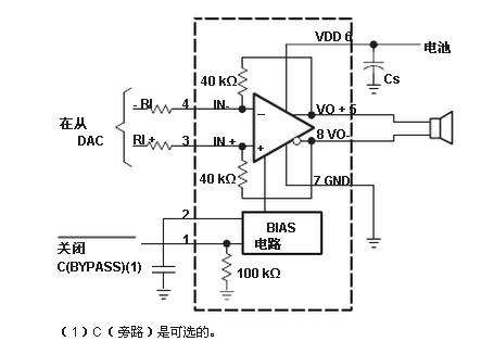 TI品牌TPA6204典型应用电路图