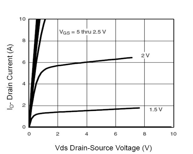 新洁能NCE2301典型效率曲线