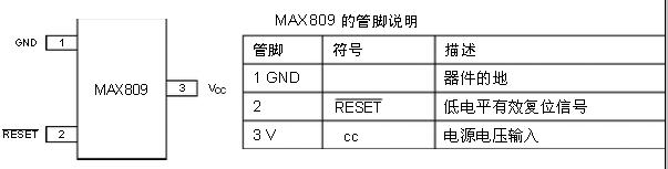 MAX809引脚图引脚功能