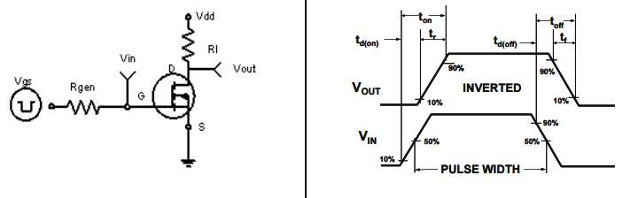 NCE2301B典型应用电路图