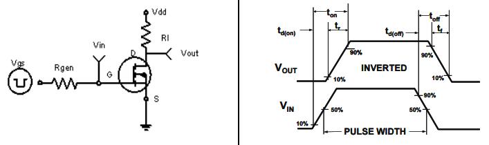 NCE2321典型应用电路图
