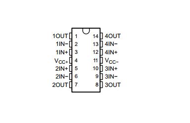 德州仪器TL074引脚图/引脚功能
