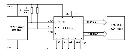 PCF8576典型应用电路图
