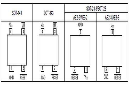 UTC台湾友顺UIC811引脚图/引脚功能