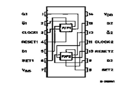意法半导体HCF4013M引脚图/引脚功能