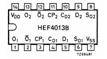 恩智浦HEF4013B引脚图/引脚功能