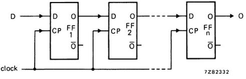 恩智浦HEF4013B典型应用电路图
