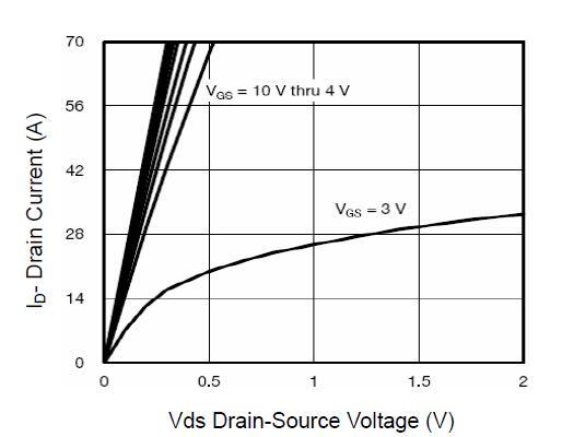 华之美HM4447典型效率曲线