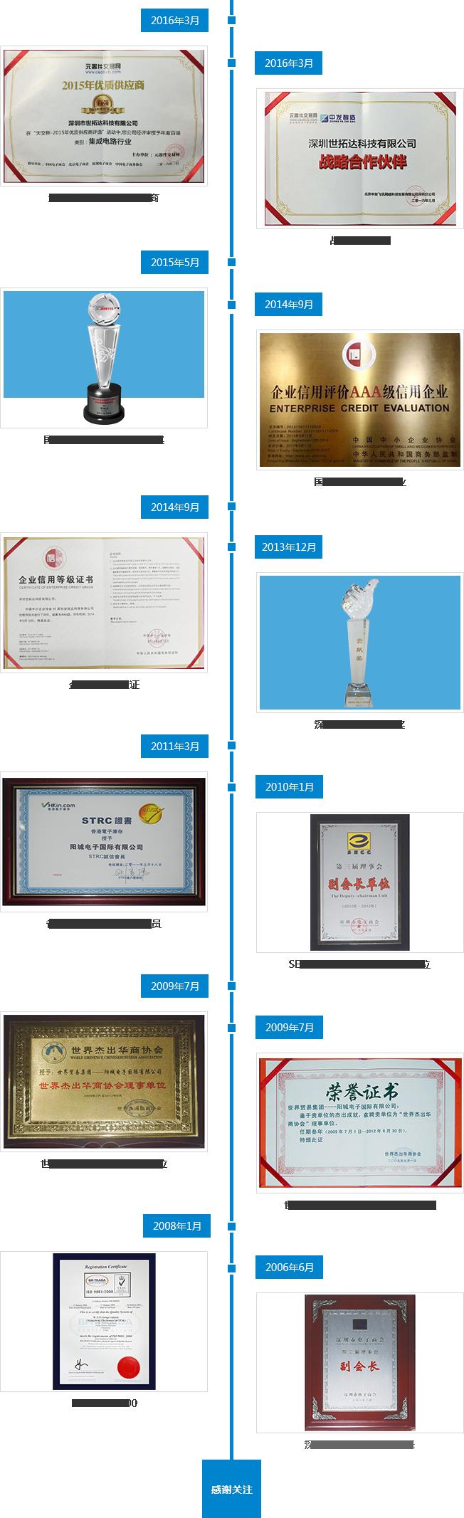 企业荣誉 (2)